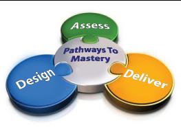 Customised Training Programs